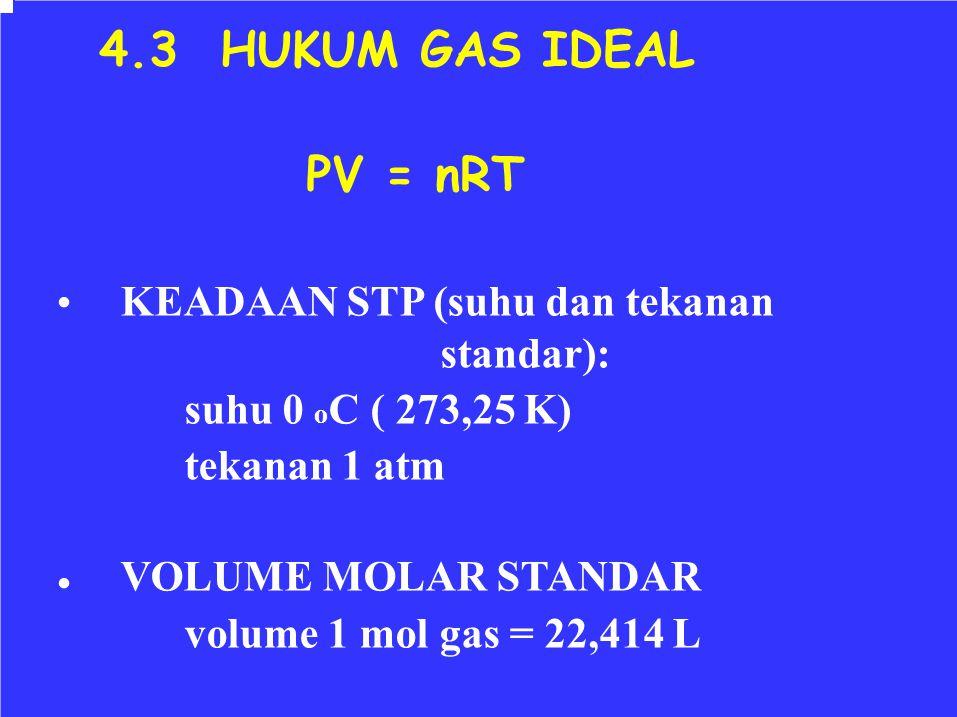 4.3 HUKUM GAS IDEAL PV = nRT KEADAAN STP (suhu dan tekanan standar): suhu 0 o C ( 273,25 K) tekanan 1 atm VOLUME MOLAR STANDAR volume 1 mol gas = 22,4