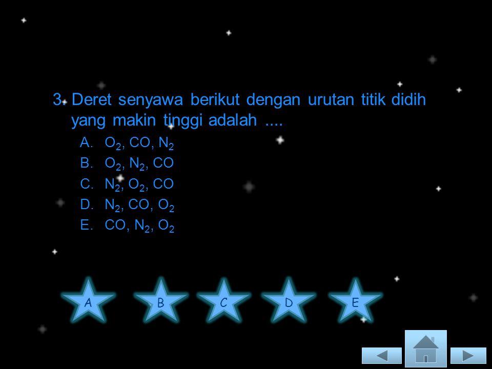 2. Titik didih metana (CH4) lebih tinggi daripada neon (Ne) karena …. A.massa molekul metana lebih besar daripada neon B.molekul metana mempunyai elek