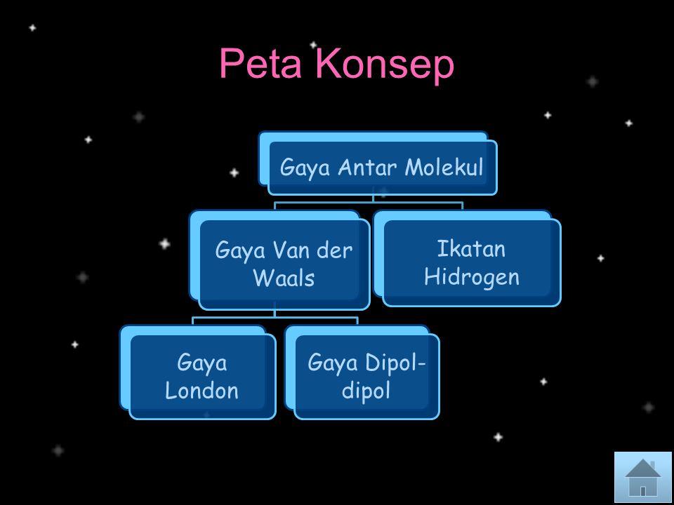 Peta Konsep Gaya Antar Molekul Gaya Van der Waals Gaya London Gaya Dipol- dipol Ikatan Hidrogen