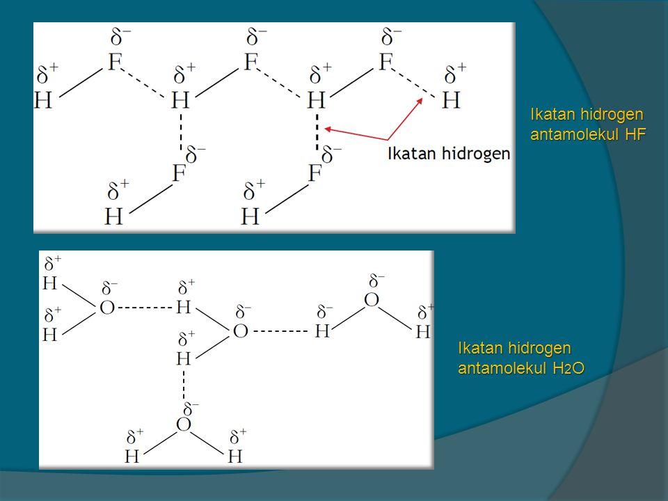 Ikatan hidrogen antamolekul HF Ikatan hidrogen antamolekul H 2 O