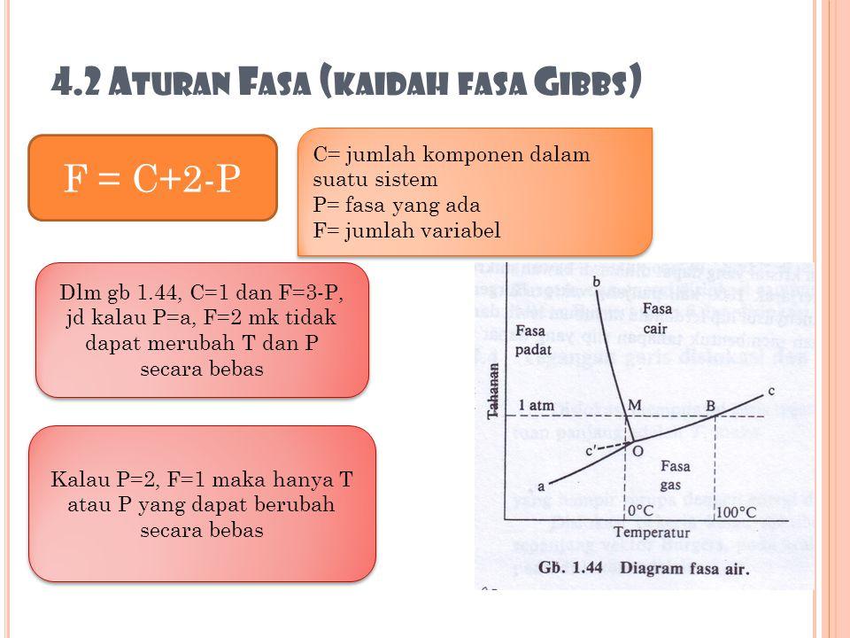 4.2 A TURAN F ASA ( KAIDAH FASA G IBBS ) F = C+2-P C= jumlah komponen dalam suatu sistem P= fasa yang ada F= jumlah variabel C= jumlah komponen dalam