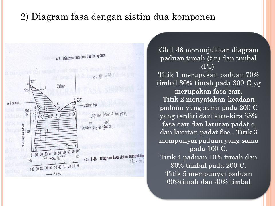 2) Diagram fasa dengan sistim dua komponen Gb 1.46 menunjukkan diagram paduan timah (Sn) dan timbal (Pb). Titik 1 merupakan paduan 70% timbal 30% tima