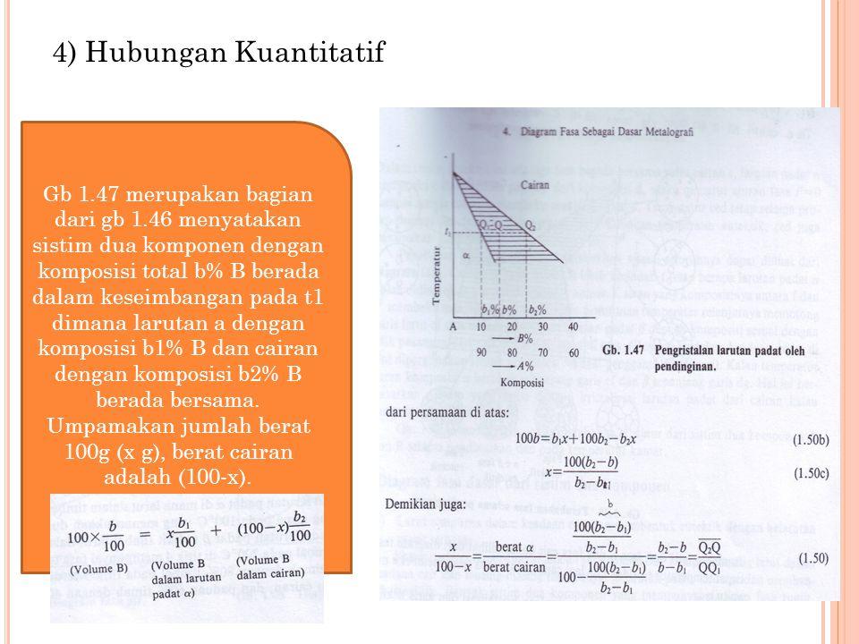 4) Hubungan Kuantitatif Gb 1.47 merupakan bagian dari gb 1.46 menyatakan sistim dua komponen dengan komposisi total b% B berada dalam keseimbangan pad