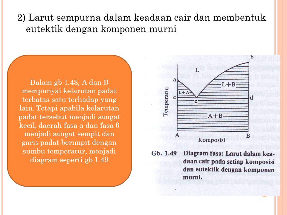 2) Larut sempurna dalam keadaan cair dan membentuk eutektik dengan komponen murni Dalam gb 1.48, A dan B mempunyai kelarutan padat terbatas satu terha