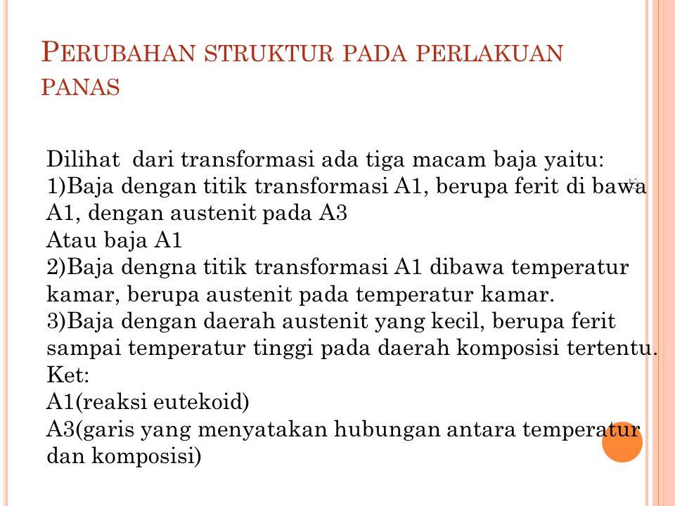 27 P ERUBAHAN STRUKTUR PADA PERLAKUAN PANAS Dilihat dari transformasi ada tiga macam baja yaitu: 1)Baja dengan titik transformasi A1, berupa ferit di