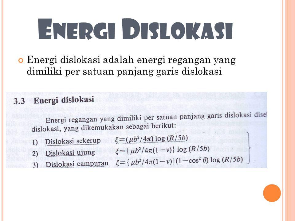 26 M ENURUT KOMPOSISI KIMIA : baja karbon rendah( low carbon steel ) : C = 0,25 %, baja karbon menengah ( medium carbon steel ) : C = 0,25 % - 0,55 %, baja karbon tinggi ( high carbon steel ) : C > 0,55 %, baja paduan rendah ( low alloy steel ) : unsur paduan < 10 %, baja paduan tinggi ( high alloy steel ) : unsur paduan > 10 %.