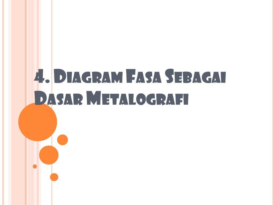 4. D IAGRAM F ASA S EBAGAI D ASAR M ETALOGRAFI