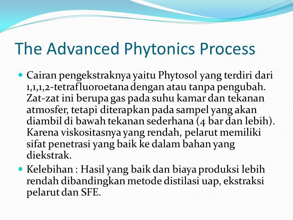 The Advanced Phytonics Process Cairan pengekstraknya yaitu Phytosol yang terdiri dari 1,1,1,2-tetrafluoroetana dengan atau tanpa pengubah. Zat-zat ini