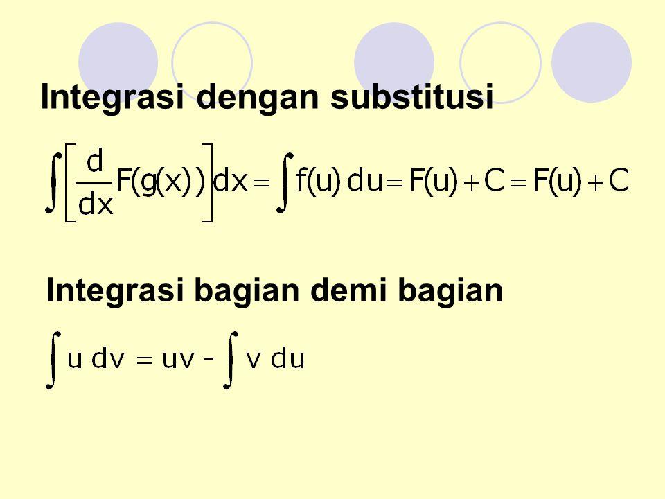 Integrasi dengan substitusi Integrasi bagian demi bagian