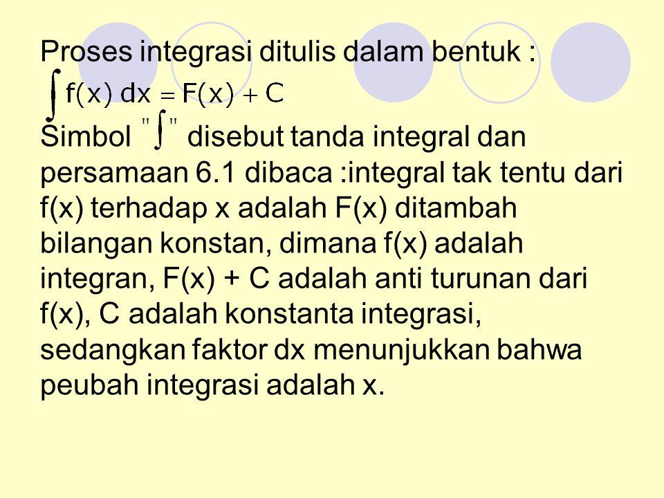 Proses integrasi ditulis dalam bentuk : Simbol disebut tanda integral dan persamaan 6.1 dibaca :integral tak tentu dari f(x) terhadap x adalah F(x) ditambah bilangan konstan, dimana f(x) adalah integran, F(x) + C adalah anti turunan dari f(x), C adalah konstanta integrasi, sedangkan faktor dx menunjukkan bahwa peubah integrasi adalah x.