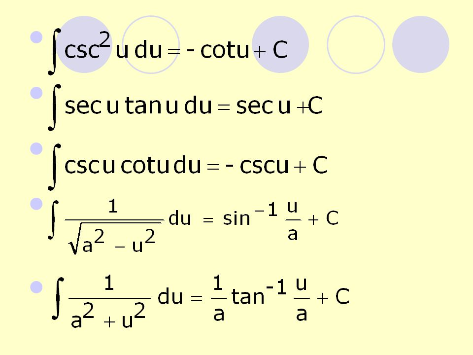 Integrasi dengan substitusi trigonometri Integrasi fungsi irrasional