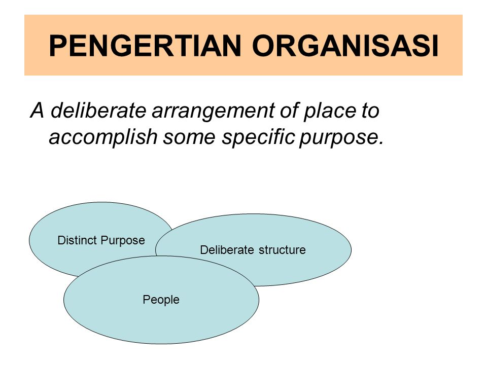 PENGERTIAN ORGANISASI A deliberate arrangement of place to accomplish some specific purpose. Distinct Purpose Deliberate structure People