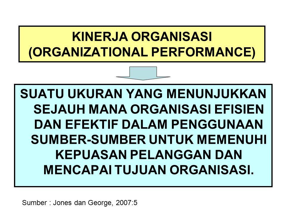 KINERJA ORGANISASI (ORGANIZATIONAL PERFORMANCE) SUATU UKURAN YANG MENUNJUKKAN SEJAUH MANA ORGANISASI EFISIEN DAN EFEKTIF DALAM PENGGUNAAN SUMBER-SUMBE