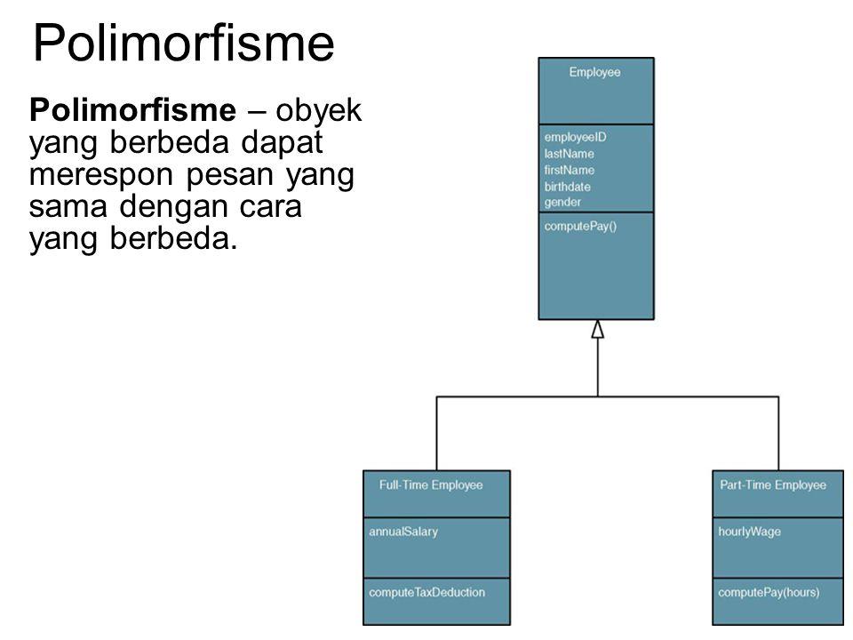 Analisis dan Perancangan Sistem dengan Metodologi Berorientasi Objek Langkah-langkah dari siklus pengembangan sistem berorientasi objek Perancangan Sistem - Arsitektur sistem - Sub sistem - Struktur data - Algoritma - Kendali Analisis