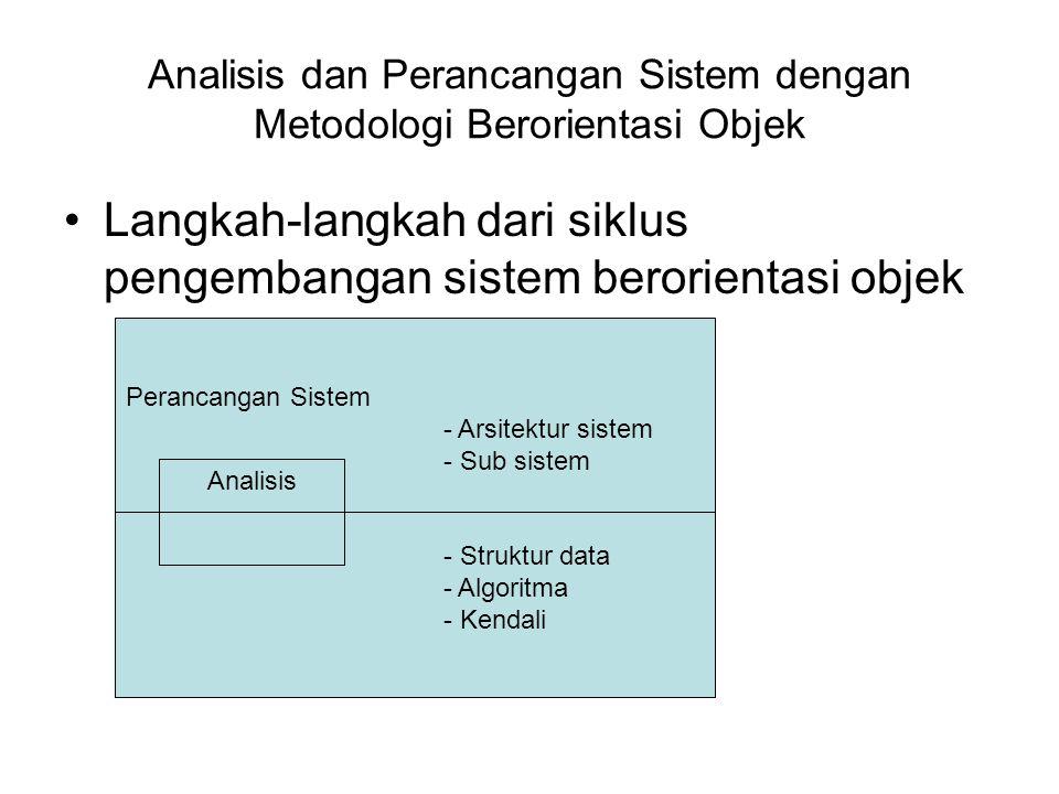 Analisis dan Perancangan Sistem dengan Metodologi Berorientasi Objek Langkah-langkah dari siklus pengembangan sistem berorientasi objek Perancangan Si