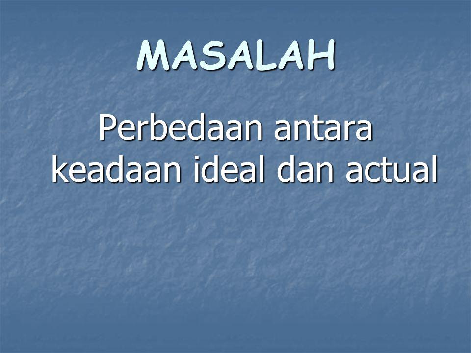 MASALAH Perbedaan antara keadaan ideal dan actual