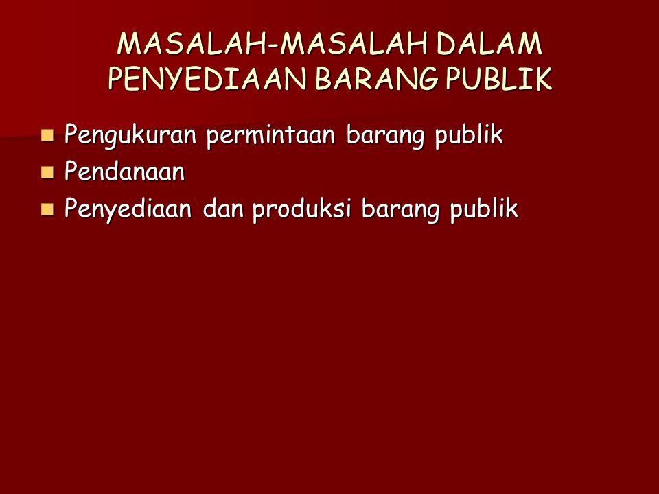 MASALAH-MASALAH DALAM PENYEDIAAN BARANG PUBLIK Pengukuran permintaan barang publik Pengukuran permintaan barang publik Pendanaan Pendanaan Penyediaan