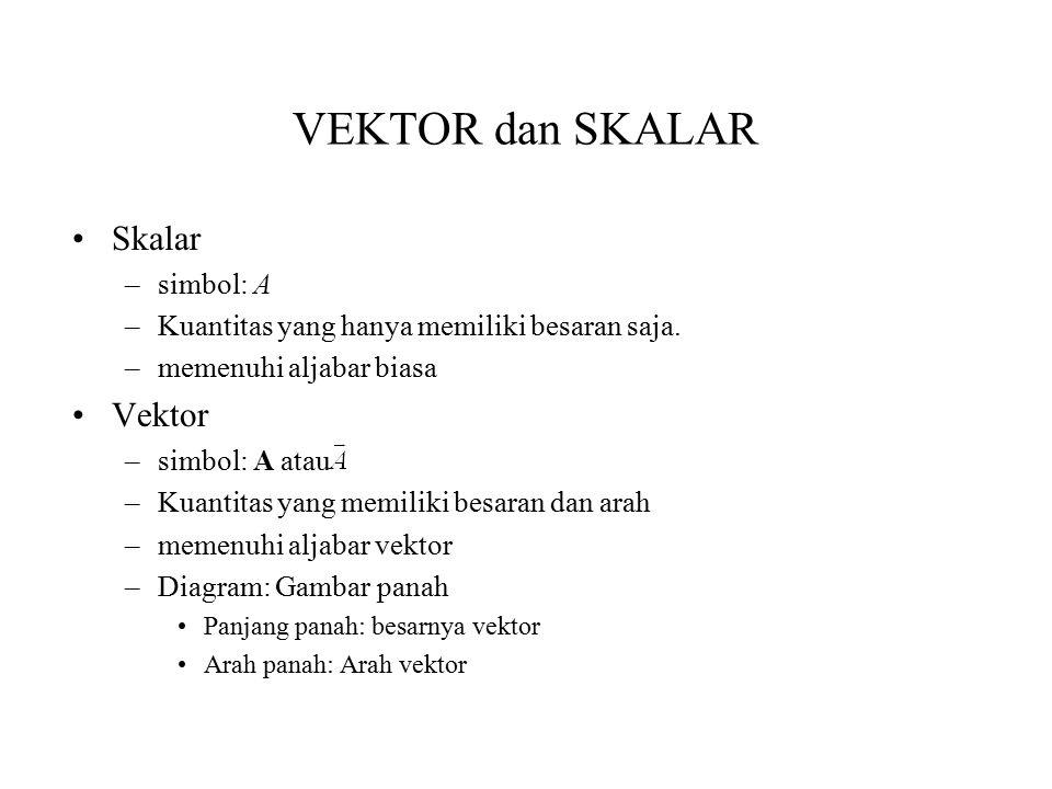 VEKTOR dan SKALAR Skalar –simbol: A –Kuantitas yang hanya memiliki besaran saja.