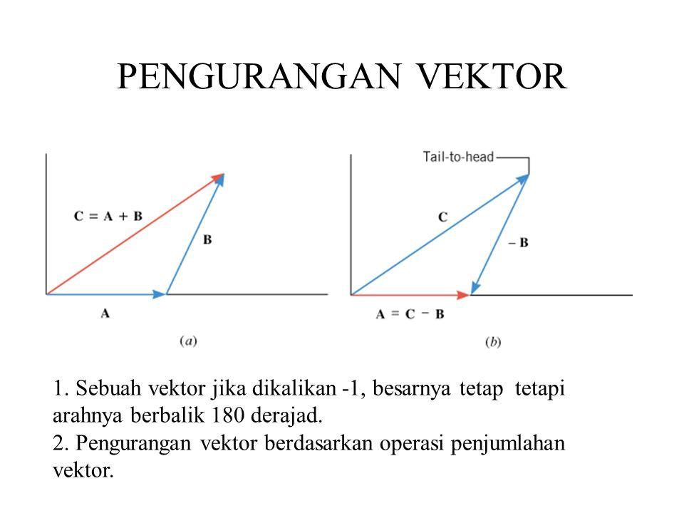 PENGURANGAN VEKTOR 1.