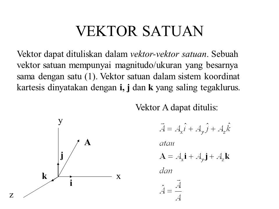 VEKTOR SATUAN Vektor dapat dituliskan dalam vektor-vektor satuan.