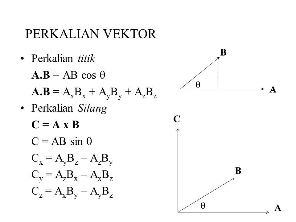 PERKALIAN VEKTOR Perkalian titik A.B = AB cos  A.B = A x B x + A y B y + A z B z Perkalian Silang C = A x B C = AB sin  C x = A y B z – A z B y C y = A z B x – A x B z C z = A x B y – A y B z C B A  B A 