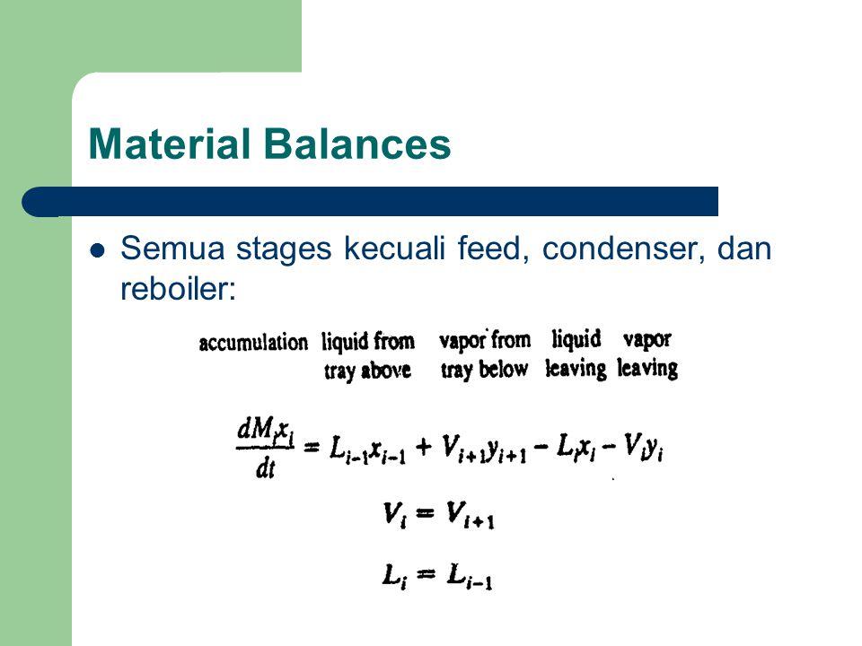 Material Balances Semua stages kecuali feed, condenser, dan reboiler: