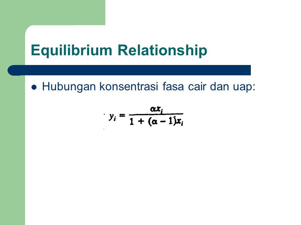 Equilibrium Relationship Hubungan konsentrasi fasa cair dan uap: