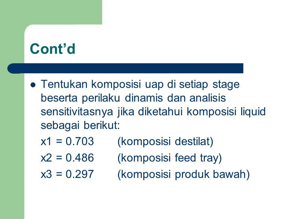 Cont'd Tentukan komposisi uap di setiap stage beserta perilaku dinamis dan analisis sensitivitasnya jika diketahui komposisi liquid sebagai berikut: x1 = 0.703(komposisi destilat) x2 = 0.486(komposisi feed tray) x3 = 0.297(komposisi produk bawah)