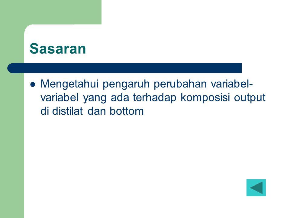 Sasaran Mengetahui pengaruh perubahan variabel- variabel yang ada terhadap komposisi output di distilat dan bottom
