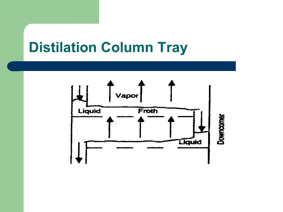 Distilation Column Tray