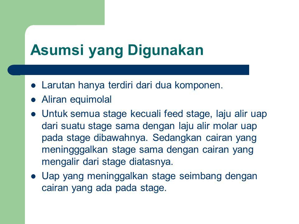 Asumsi yang Digunakan Larutan hanya terdiri dari dua komponen. Aliran equimolal Untuk semua stage kecuali feed stage, laju alir uap dari suatu stage s