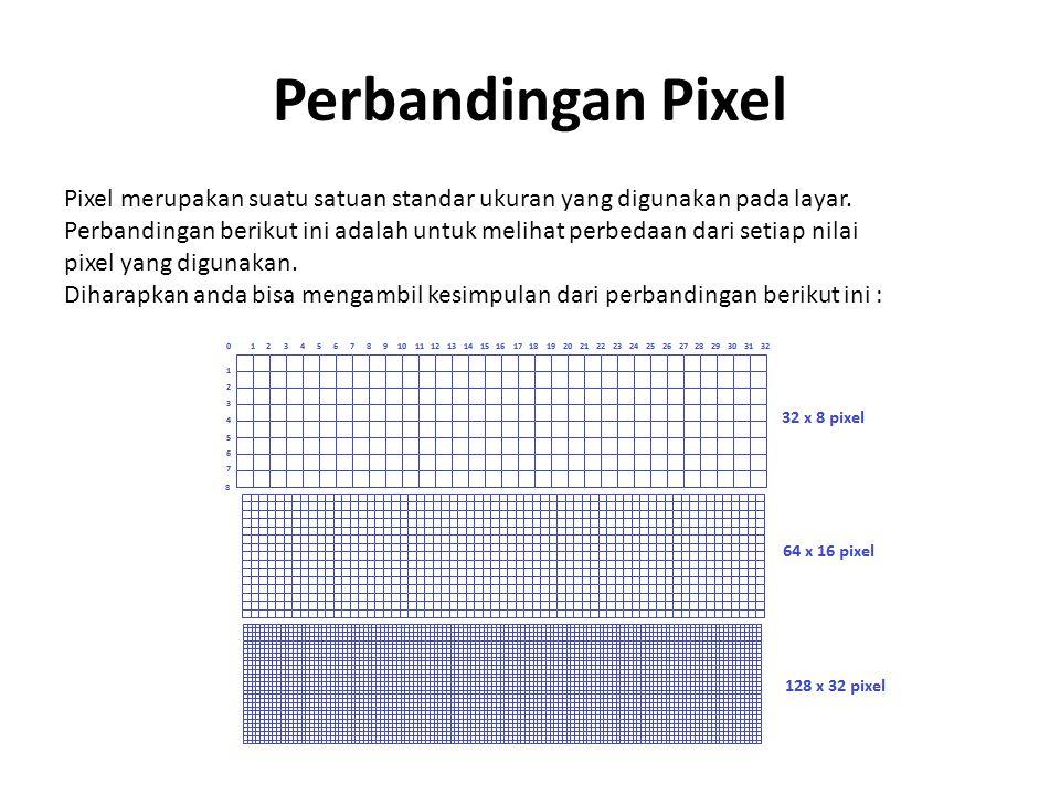 Perbandingan Pixel Pixel merupakan suatu satuan standar ukuran yang digunakan pada layar. Perbandingan berikut ini adalah untuk melihat perbedaan dari