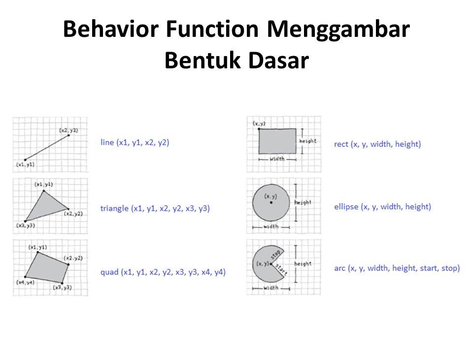 Menggambar Garis Untuk menggambar garis memerlukan dua buah koordinat, gunakan line () function.