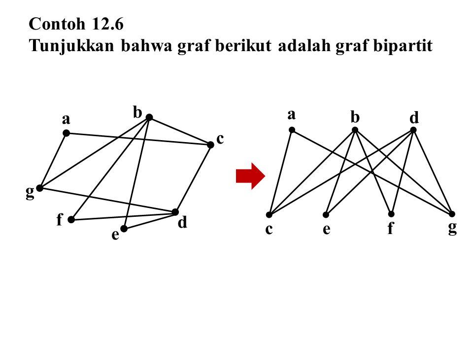 Contoh 12.6 Tunjukkan bahwa graf berikut adalah graf bipartit a g c b d e f a b d  g cef  