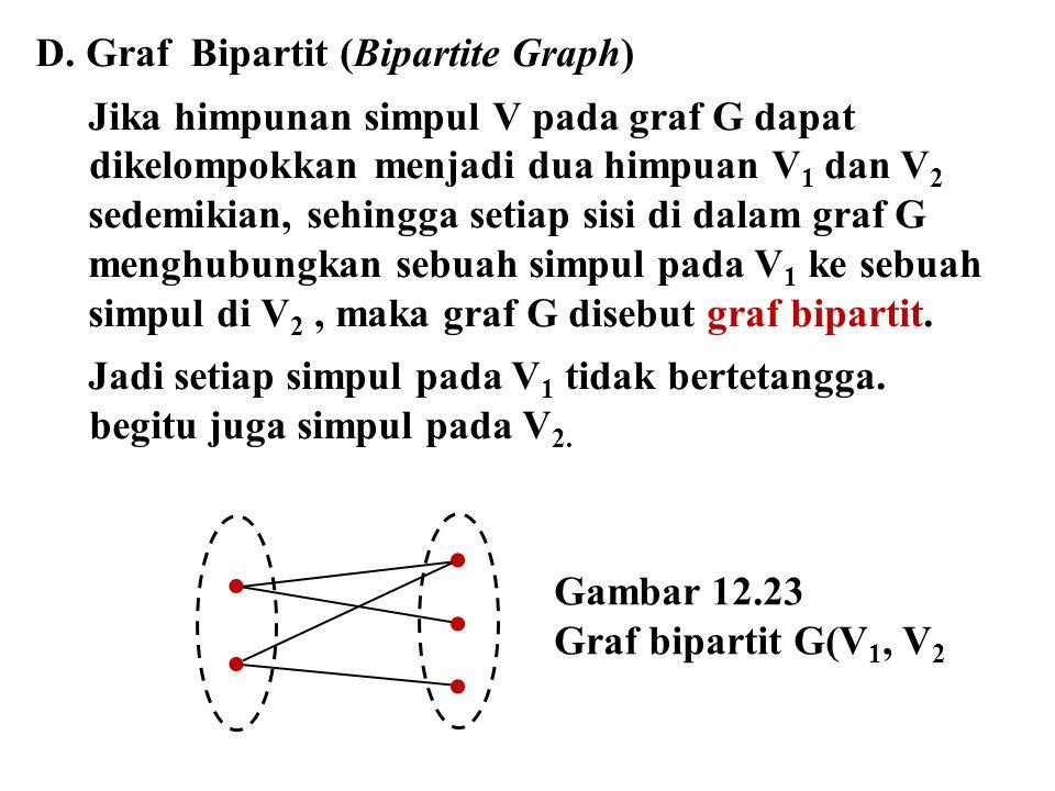 D. Graf Bipartit (Bipartite Graph) Jika himpunan simpul V pada graf G dapat dikelompokkan menjadi dua himpuan V 1 dan V 2 sedemikian, sehingga setiap