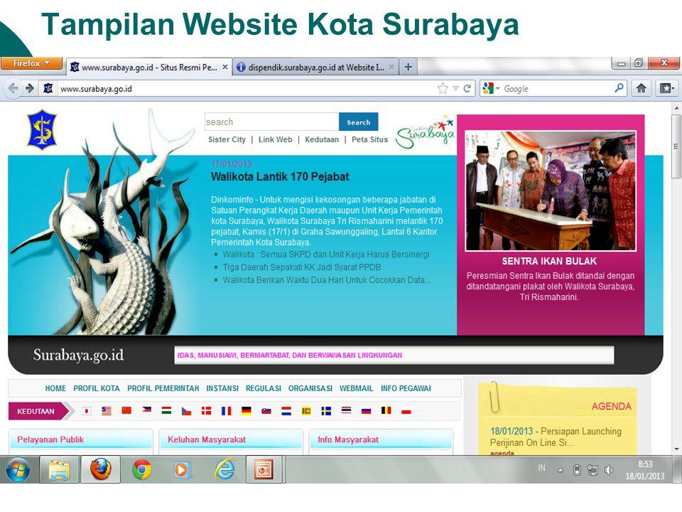 Tampilan Website Kota Surabaya