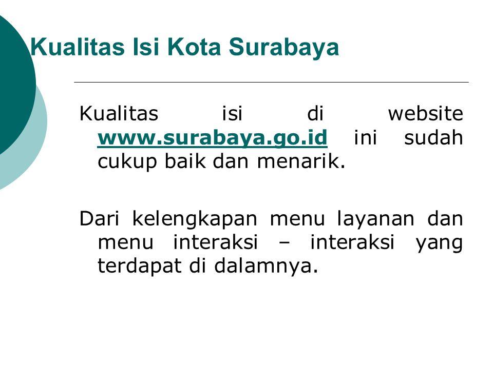 Kualitas Isi Kota Surabaya Kualitas isi di website www.surabaya.go.id ini sudah cukup baik dan menarik. www.surabaya.go.id Dari kelengkapan menu layan