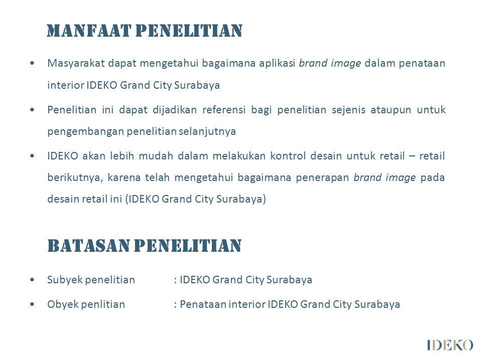 MANFAAT PENELITIAN Masyarakat dapat mengetahui bagaimana aplikasi brand image dalam penataan interior IDEKO Grand City Surabaya Penelitian ini dapat dijadikan referensi bagi penelitian sejenis ataupun untuk pengembangan penelitian selanjutnya IDEKO akan lebih mudah dalam melakukan kontrol desain untuk retail – retail berikutnya, karena telah mengetahui bagaimana penerapan brand image pada desain retail ini (IDEKO Grand City Surabaya) BATASAN PENELITIAN Subyek penelitian: IDEKO Grand City Surabaya Obyek penlitian: Penataan interior IDEKO Grand City Surabaya