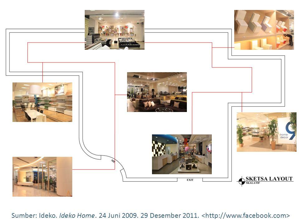 Sumber: Ideko. Ideko Home. 24 Juni 2009. 29 Desember 2011.