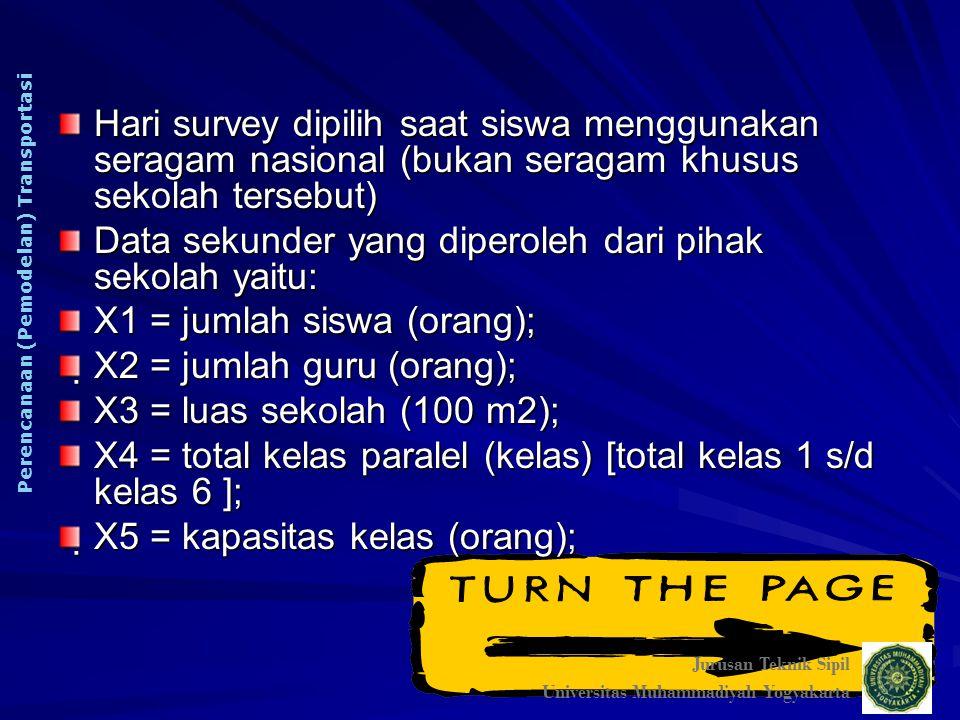 Berdasarkan data sekunder tersebut dapat dihasilkan kandidat variabel bebas yang lebih banyak Jurusan Teknik Sipil Universitas Muhammadiyah Yogyakarta Perencanaan (Pemodelan) Transportasi