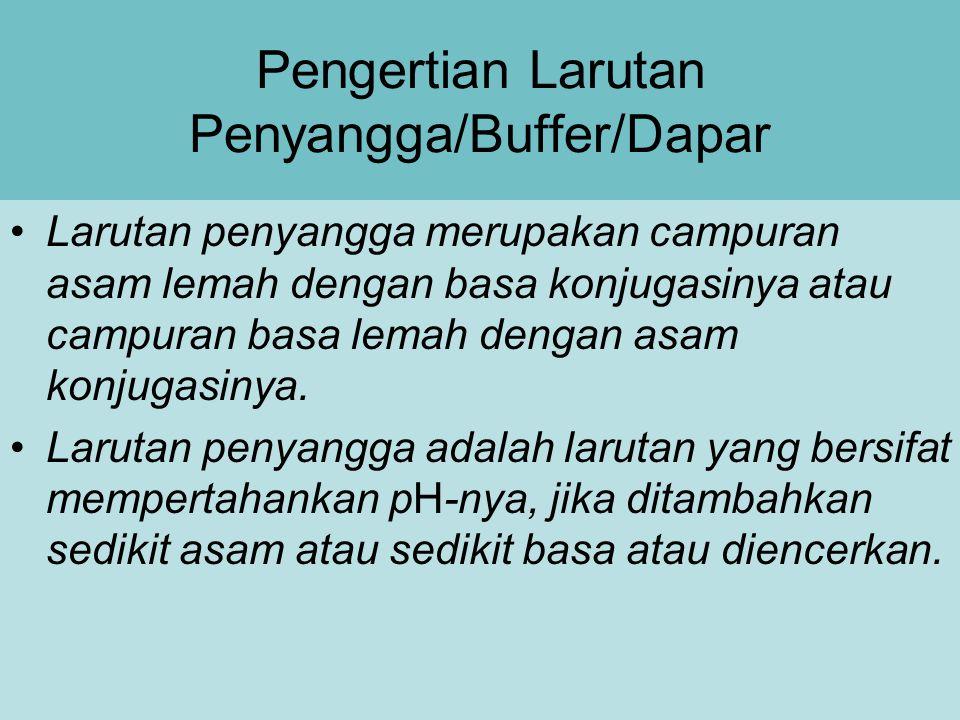Pengertian Larutan Penyangga/Buffer/Dapar Larutan penyangga merupakan campuran asam lemah dengan basa konjugasinya atau campuran basa lemah dengan asa