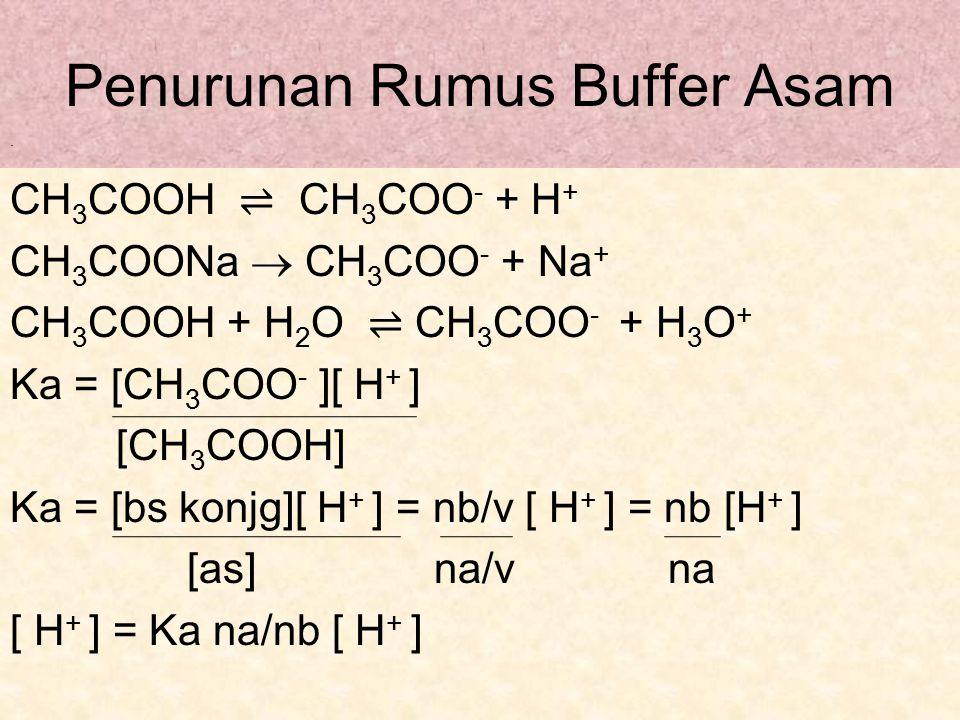 Penurunan Rumus Buffer Asam CH 3 COOH ⇌ CH 3 COO - + H + CH 3 COONa  CH 3 COO - + Na + CH 3 COOH + H 2 O ⇌ CH 3 COO - + H 3 O + Ka = [CH 3 COO - ][ H