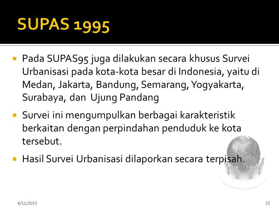 4/11/201515  Pada SUPAS95 juga dilakukan secara khusus Survei Urbanisasi pada kota-kota besar di Indonesia, yaitu di Medan, Jakarta, Bandung, Semaran