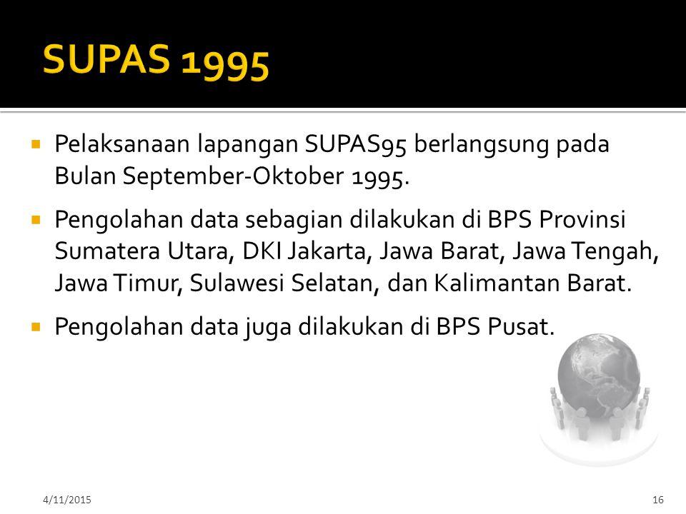 4/11/201516  Pelaksanaan lapangan SUPAS95 berlangsung pada Bulan September-Oktober 1995.  Pengolahan data sebagian dilakukan di BPS Provinsi Sumater