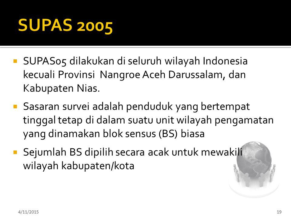 4/11/201519  SUPAS05 dilakukan di seluruh wilayah Indonesia kecuali Provinsi Nangroe Aceh Darussalam, dan Kabupaten Nias.  Sasaran survei adalah pen