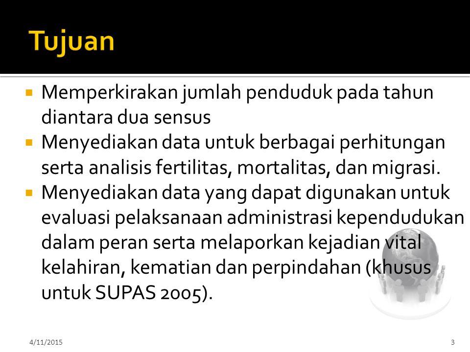 4/11/20153  Memperkirakan jumlah penduduk pada tahun diantara dua sensus  Menyediakan data untuk berbagai perhitungan serta analisis fertilitas, mor