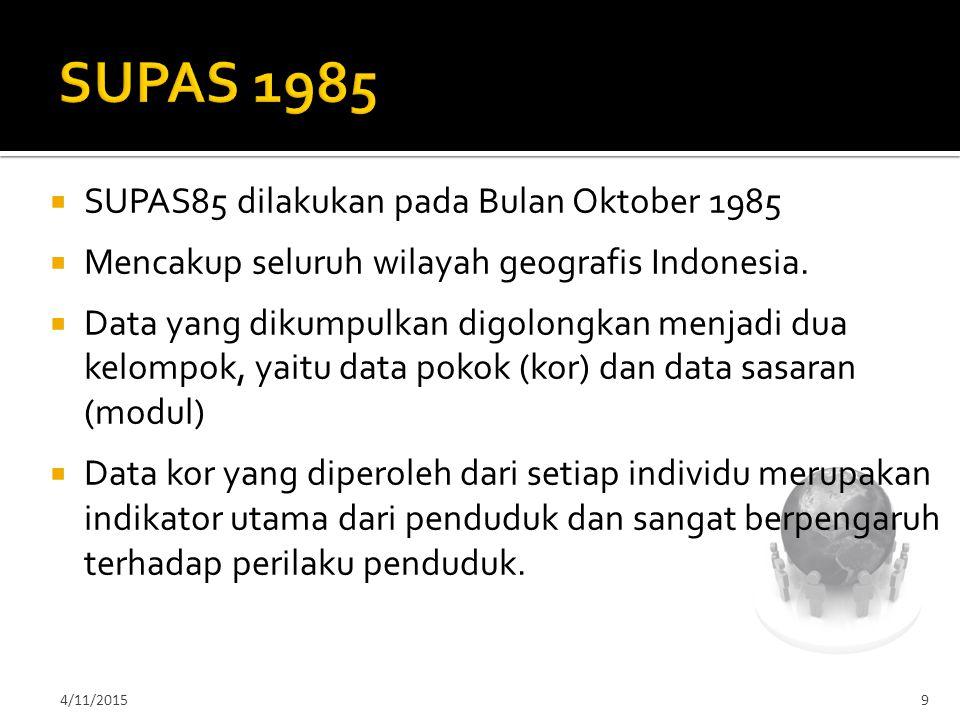 4/11/20159  SUPAS85 dilakukan pada Bulan Oktober 1985  Mencakup seluruh wilayah geografis Indonesia.  Data yang dikumpulkan digolongkan menjadi dua