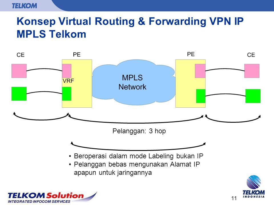 11 Konsep Virtual Routing & Forwarding VPN IP MPLS Telkom Pelanggan: 3 hop Beroperasi dalam mode Labeling bukan IP Pelanggan bebas mengunakan Alamat I
