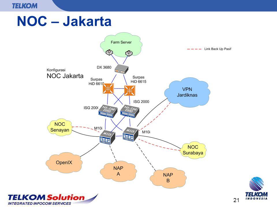 21 NOC – Jakarta