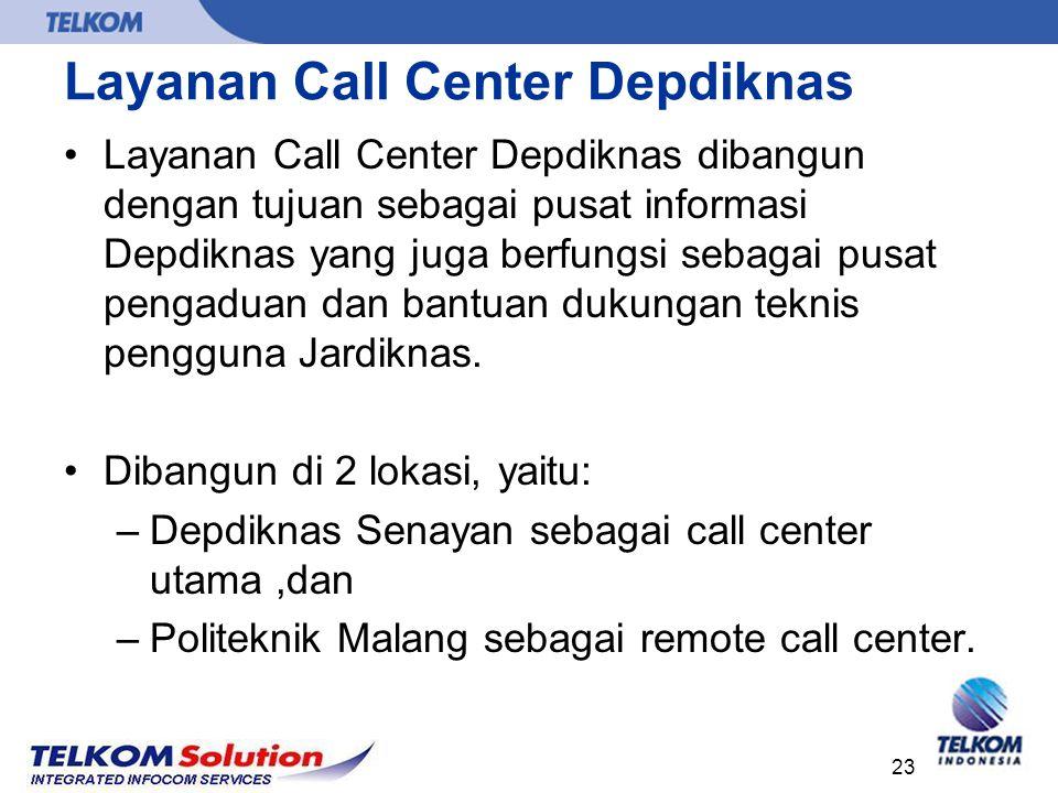 23 Layanan Call Center Depdiknas Layanan Call Center Depdiknas dibangun dengan tujuan sebagai pusat informasi Depdiknas yang juga berfungsi sebagai pu